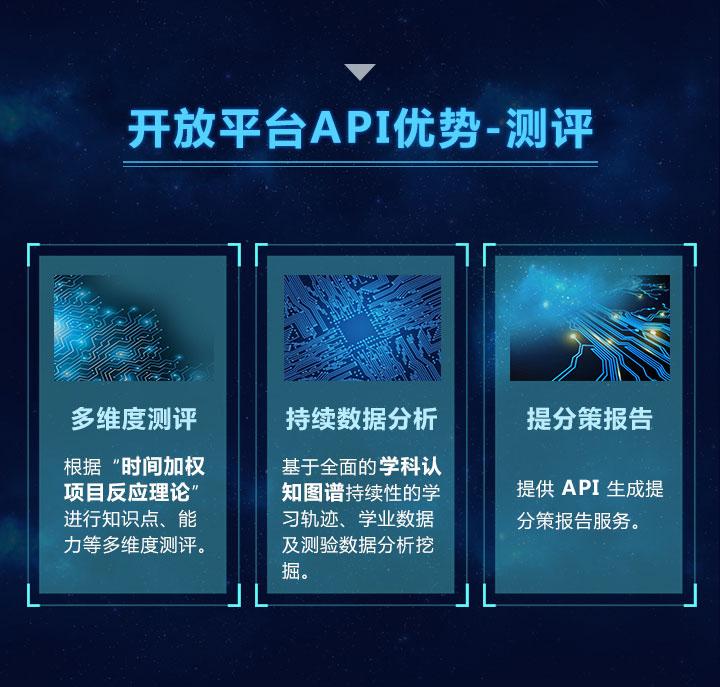 和记agAPI、题库API、题库和记ag开放平台API